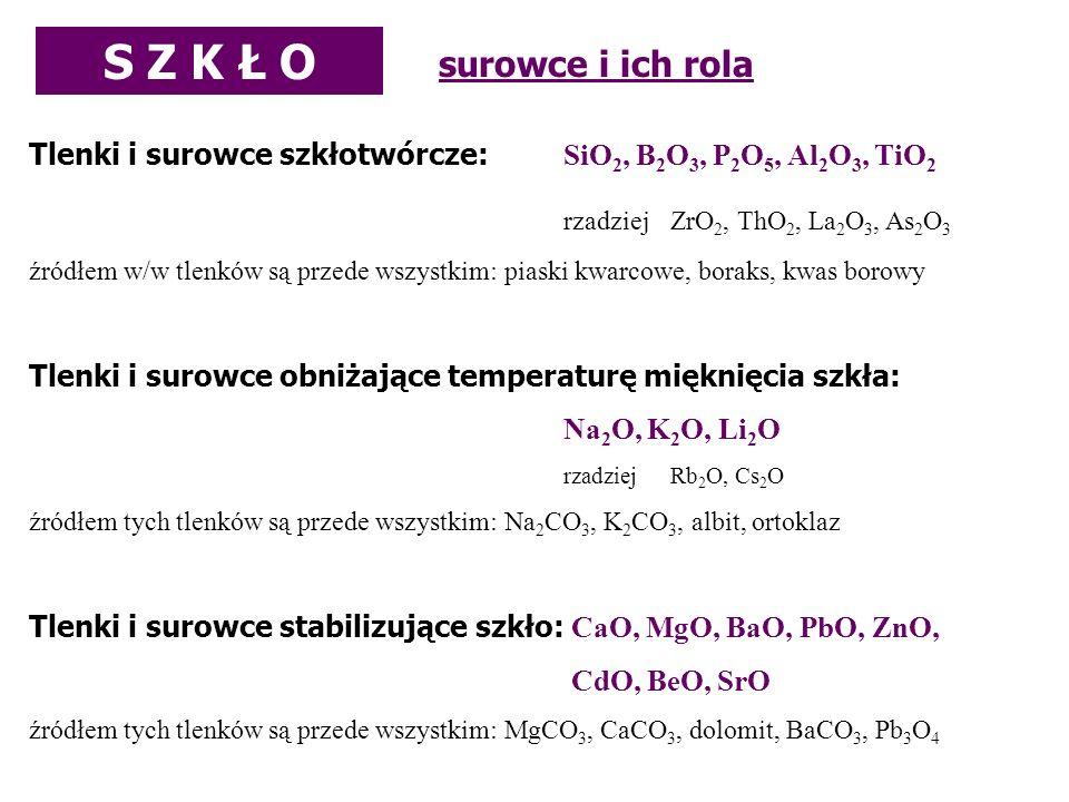 S Z K Ł O surowce i ich rola Tlenki i surowce szkłotwórcze: SiO 2, B 2 O 3, P 2 O 5, Al 2 O 3, TiO 2 rzadziejZrO 2, ThO 2, La 2 O 3, As 2 O 3 źródłem