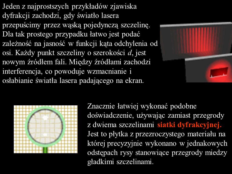 Jeden z najprostszych przykładów zjawiska dyfrakcji zachodzi, gdy światło lasera przepuścimy przez wąską pojedynczą szczelinę. Dla tak prostego przypa