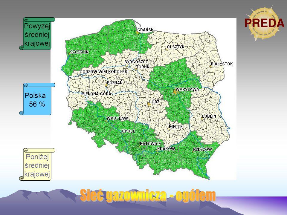 Powyżej średniej krajowej Polska 56 % Poniżej średniej krajowej