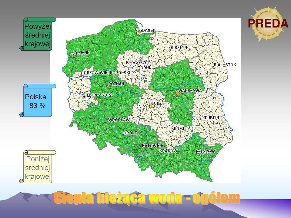 Powyżej średniej krajowej Polska 83 % Poniżej średniej krajowej
