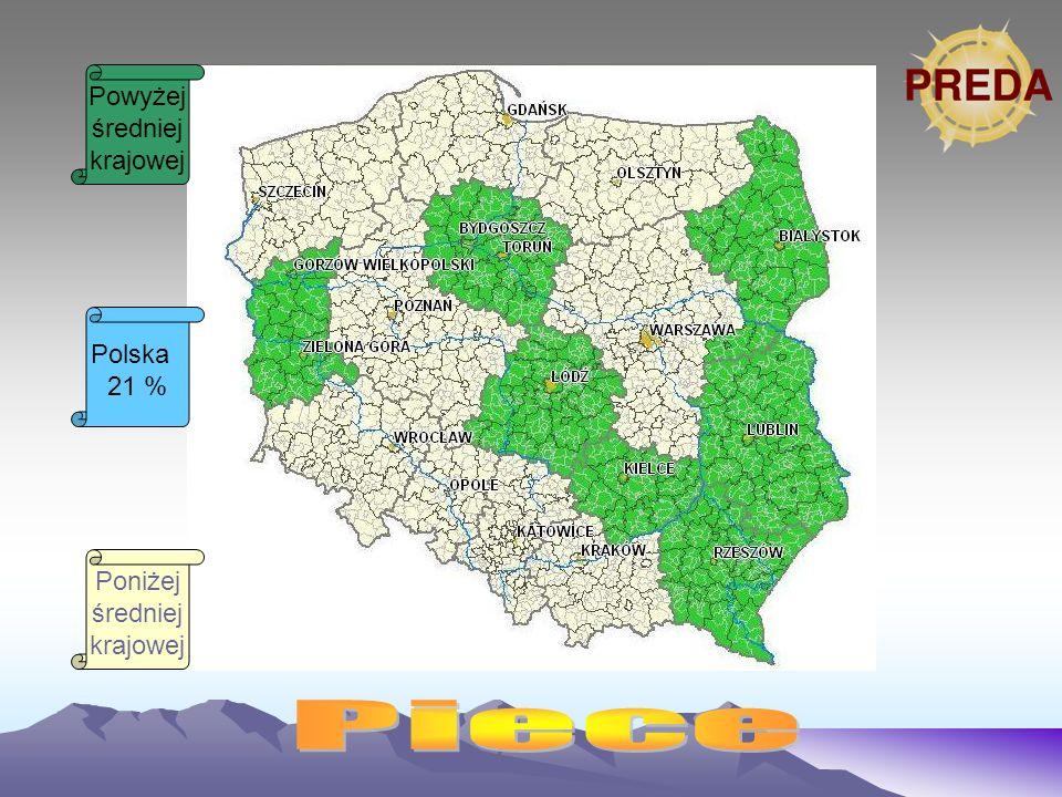 Powyżej średniej krajowej Polska 21 % Poniżej średniej krajowej