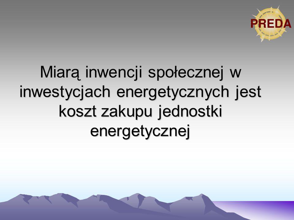 Miarą inwencji społecznej w inwestycjach energetycznych jest koszt zakupu jednostki energetycznej