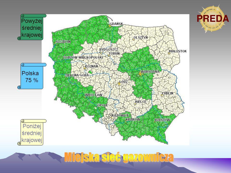 Gazownictwo W Polsce gazu używa 9 na 10 gospodarstw domowych, z czego: w mieście - 92 % na wsi - 83 %