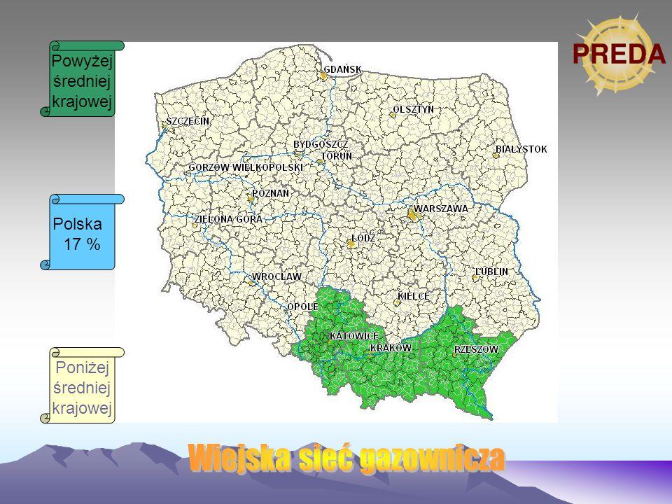 Polska 17 % Poniżej średniej krajowej Powyżej średniej krajowej