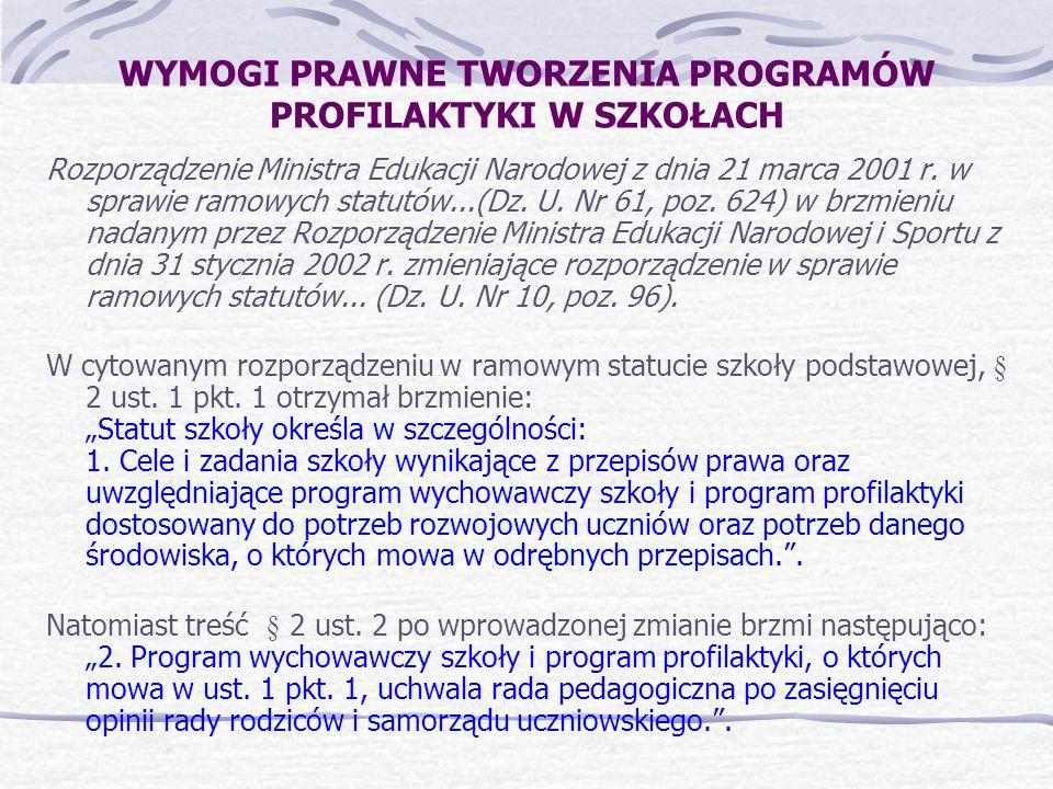 WYMOGI PRAWNE TWORZENIA PROGRAMÓW PROFILAKTYKI W SZKOŁACH Rozporządzenie Ministra Edukacji Narodowej z dnia 21 marca 2001 r. w sprawie ramowych statut