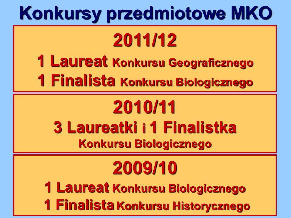 Konkursy przedmiotowe MKO 2011/12 1 Laureat Konkursu Geograficznego 1 Finalista Konkursu Biologicznego 2010/11 3 Laureatki i 1 Finalistka Konkursu Bio