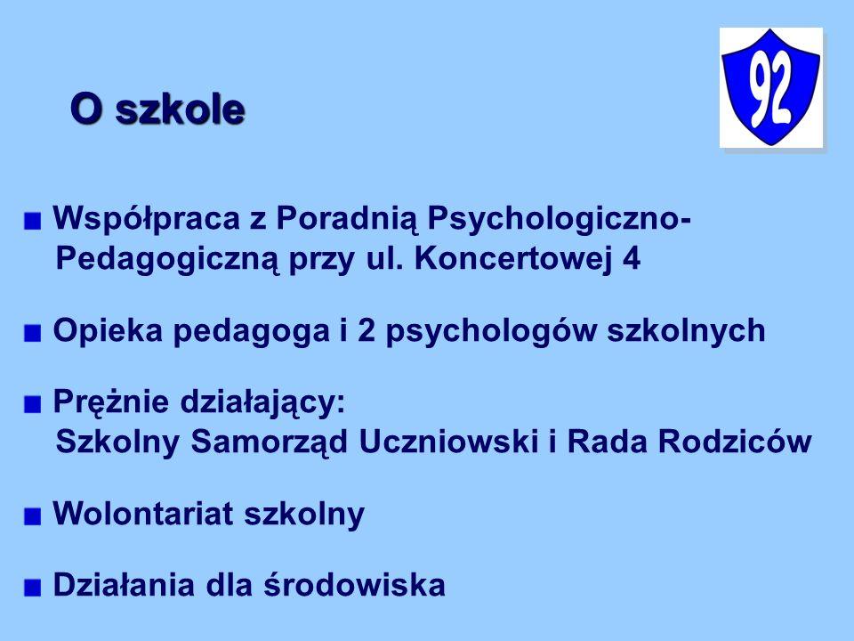 Współpraca z Poradnią Psychologiczno- Pedagogiczną przy ul. Koncertowej 4 Opieka pedagoga i 2 psychologów szkolnych Prężnie działający: Szkolny Samorz