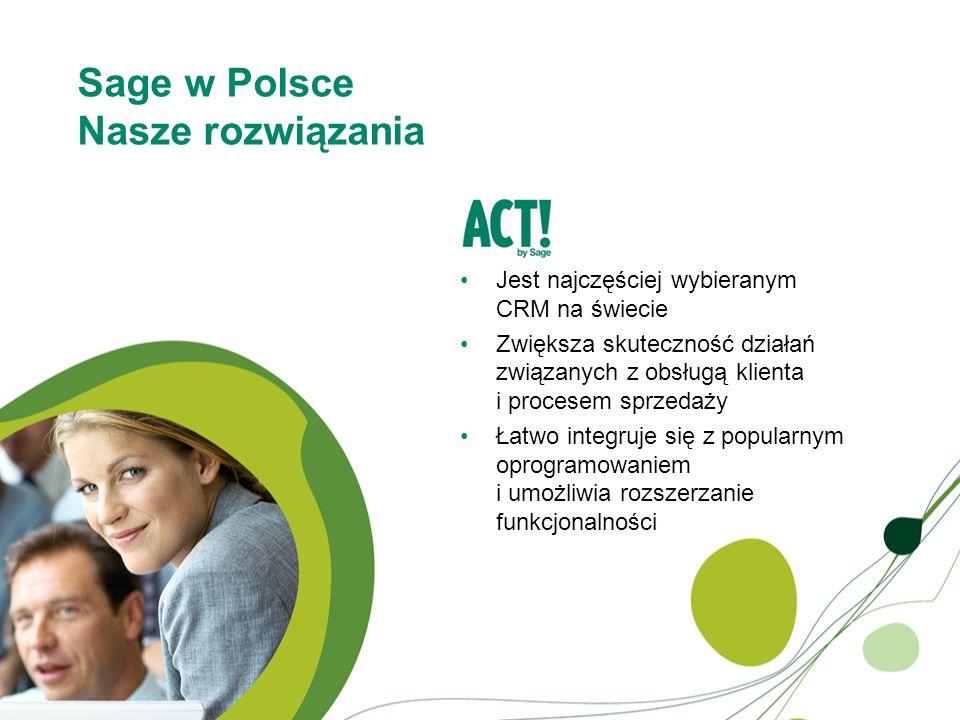 Sage w Polsce Nasze rozwiązania Jest najczęściej wybieranym CRM na świecie Zwiększa skuteczność działań związanych z obsługą klienta i procesem sprzedaży Łatwo integruje się z popularnym oprogramowaniem i umożliwia rozszerzanie funkcjonalności