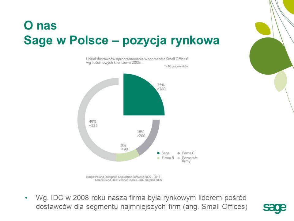 O nas Sage w Polsce – pozycja rynkowa Wg. IDC w 2008 roku nasza firma była rynkowym liderem pośród dostawców dla segmentu najmniejszych firm (ang. Sma