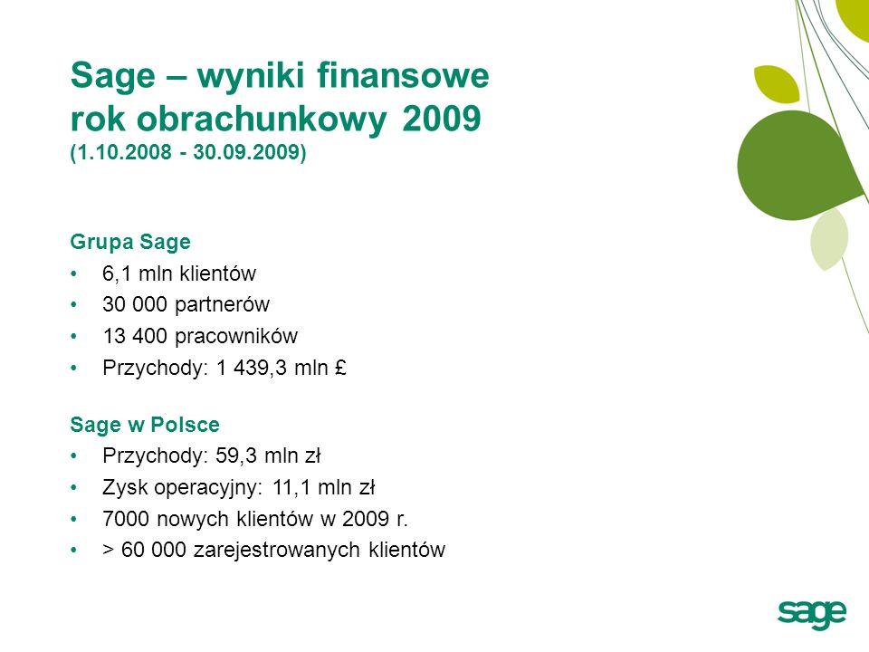 Sage – wyniki finansowe rok obrachunkowy 2009 (1.10.2008 - 30.09.2009) Grupa Sage 6,1 mln klientów 30 000 partnerów 13 400 pracowników Przychody: 1 439,3 mln £ Sage w Polsce Przychody: 59,3 mln zł Zysk operacyjny: 11,1 mln zł 7000 nowych klientów w 2009 r.