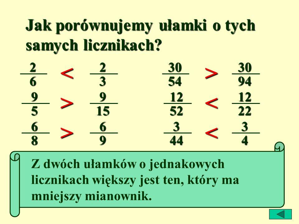 Między pary ułamków wstaw znak większości lub mniejszości 2 6 9 15 7 8 4 6 2 15 6 83094 9 52 3 442494 12 52 18 44 < > > > < < Jak porównujemy ułamki o