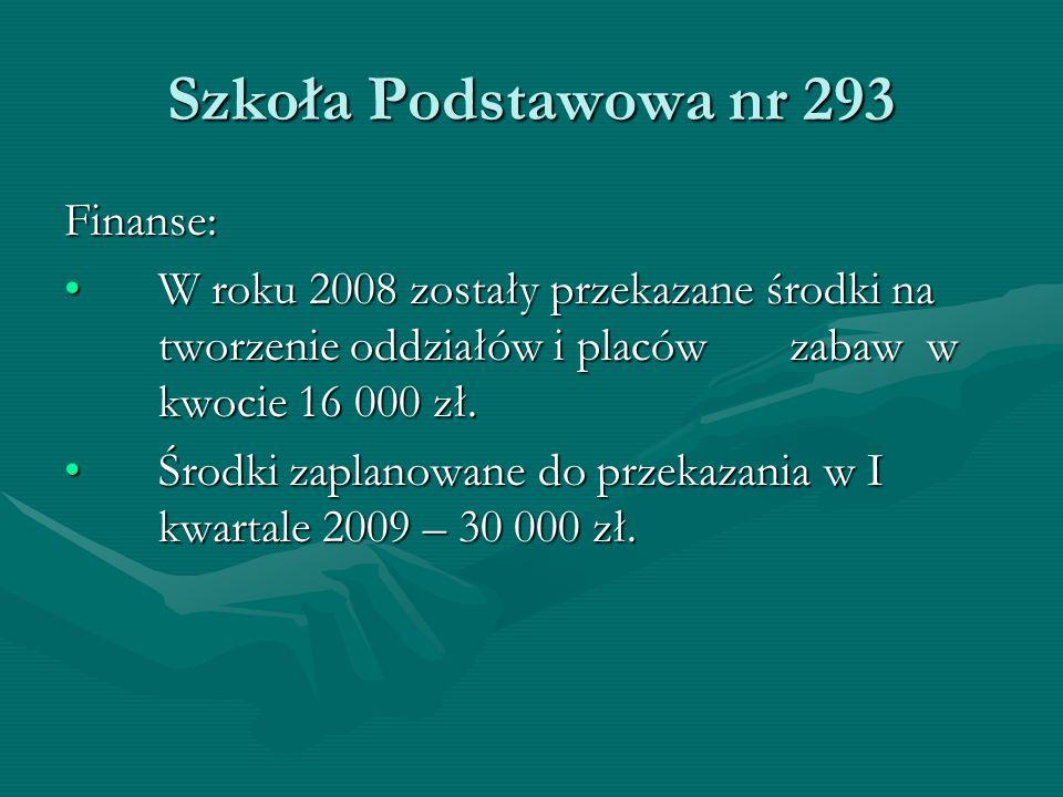 Szkoła Podstawowa nr 293 Finanse: W roku 2008 zostały przekazane środki na tworzenie oddziałów i placów zabaw w kwocie 16 000 zł.W roku 2008 zostały przekazane środki na tworzenie oddziałów i placów zabaw w kwocie 16 000 zł.