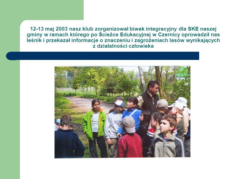 ,,Wycinkę lasów ograniczyć możemy, gdy makulaturę zbierać będziemy Sylwia Marczewska Wiosną 2007 r.