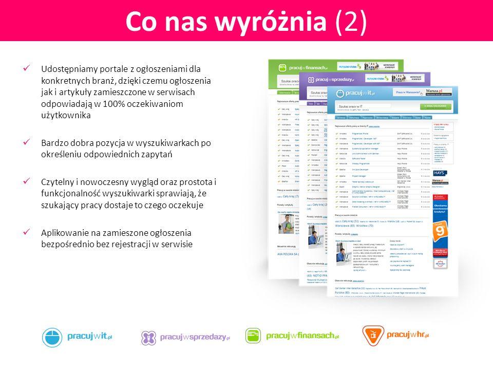 Co oferujemy (1) Oferujemy możliwość bezpośredniego zamieszczania ogłoszeń z Państwa serwisów za pomocą plików XML na wybranych przez Państwa serwisach branżowych Logotypy Państwa firmy na wszystkich stronach serwisów wraz z krótkim opisem w zakładce Partnerzy z przekierowaniem na Państwa serwis korporacyjny