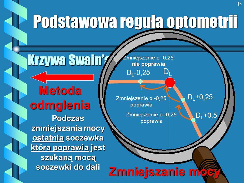 15 Krzywa Swaina Podstawowa reguła optometrii DLDL D L +0,25 D L -0,25 nie poprawia Zmniejszenie o -0,25 nie poprawia Zmniejszenie o -0,25 poprawia Me