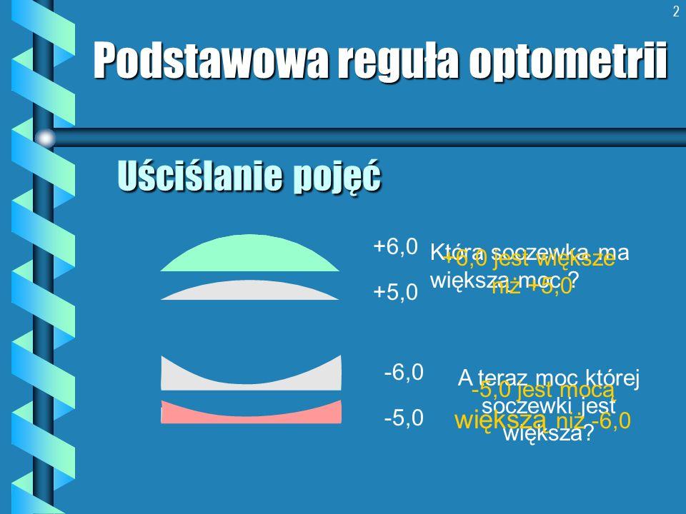 3 Uściślanie pojęć Podstawowa reguła optometrii -6,0 -5,0 -5,0 jest mocą większą niż -6,0 Mocą optyczną jest zdolność skupiająca układu (soczewki) Soczewka -6,0 bardziej rozprasza, a nie skupia.