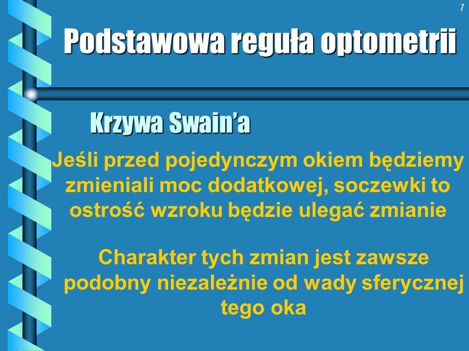 7 Krzywa Swaina Podstawowa reguła optometrii Jeśli przed pojedynczym okiem będziemy zmieniali moc dodatkowej, soczewki to ostrość wzroku będzie ulegać