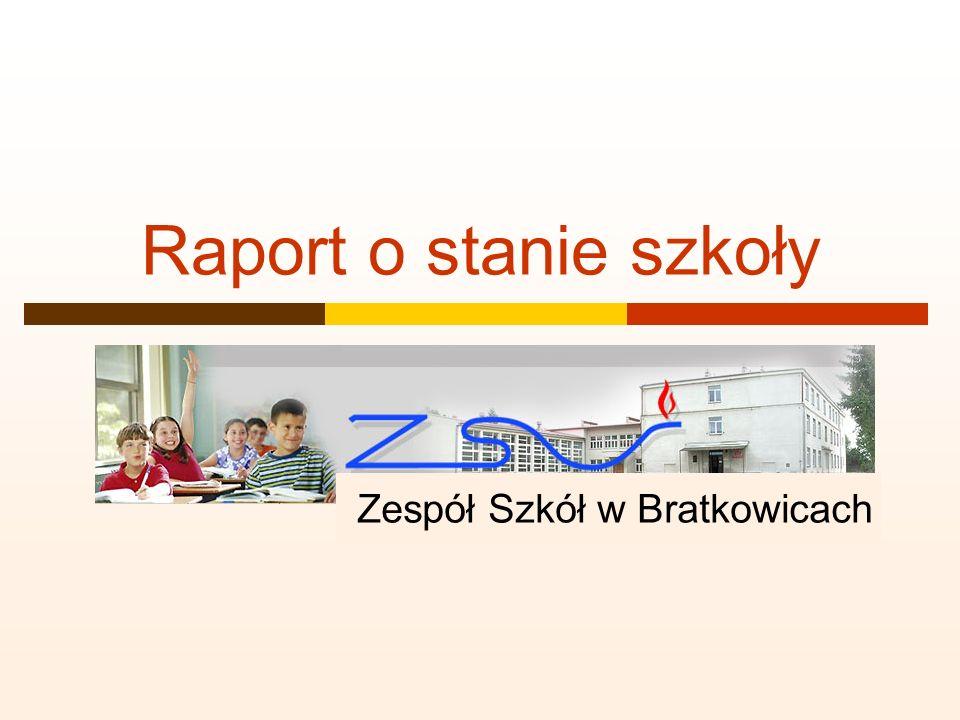 Raport o stanie szkoły Zespół Szkół w Bratkowicach