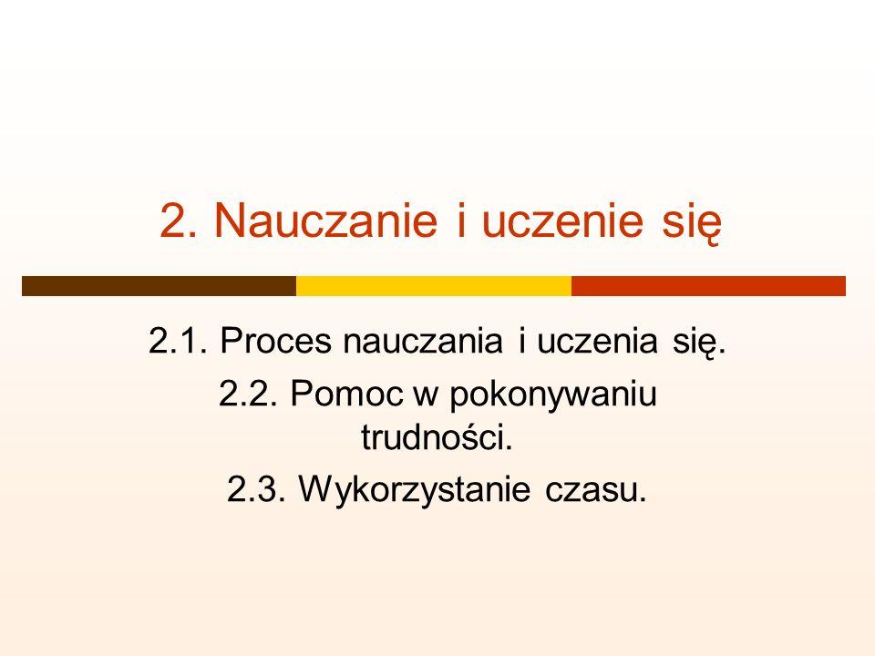 2. Nauczanie i uczenie się 2.1. Proces nauczania i uczenia się. 2.2. Pomoc w pokonywaniu trudności. 2.3. Wykorzystanie czasu.