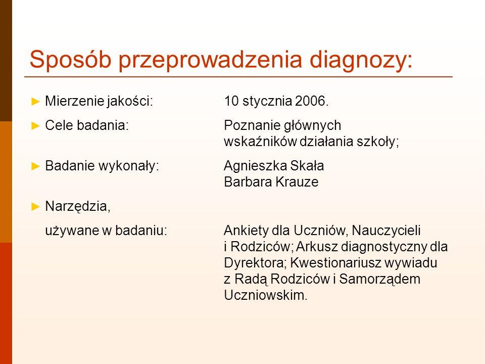 Sposób przeprowadzenia diagnozy: Mierzenie jakości:10 stycznia 2006. Cele badania:Poznanie głównych wskaźników działania szkoły; Badanie wykonały:Agni