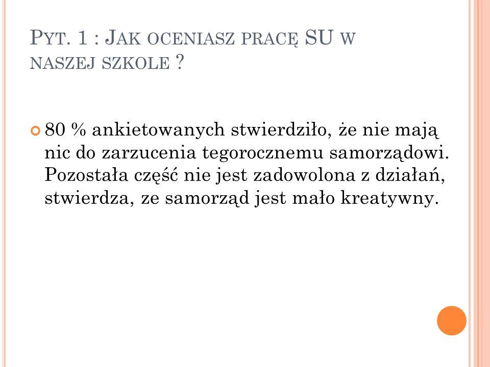 P YT. 1 : J AK OCENIASZ PRACĘ SU W NASZEJ SZKOLE .