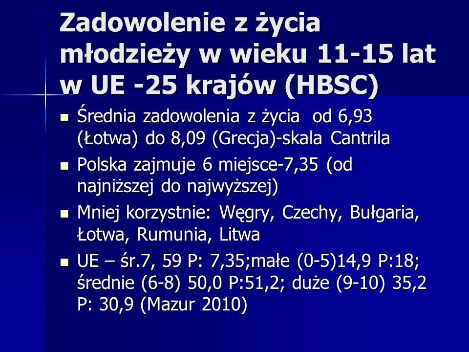 Zadowolenie z życia młodzieży w wieku 11-15 lat w UE -25 krajów (HBSC) Średnia zadowolenia z życia od 6,93 (Łotwa) do 8,09 (Grecja)-skala Cantrila Śre