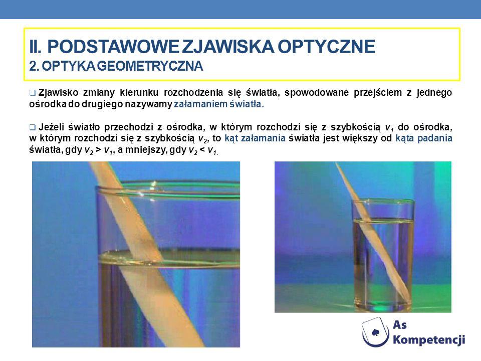 II. PODSTAWOWE ZJAWISKA OPTYCZNE 2. OPTYKA GEOMETRYCZNA Zjawisko zmiany kierunku rozchodzenia się światła, spowodowane przejściem z jednego ośrodka do