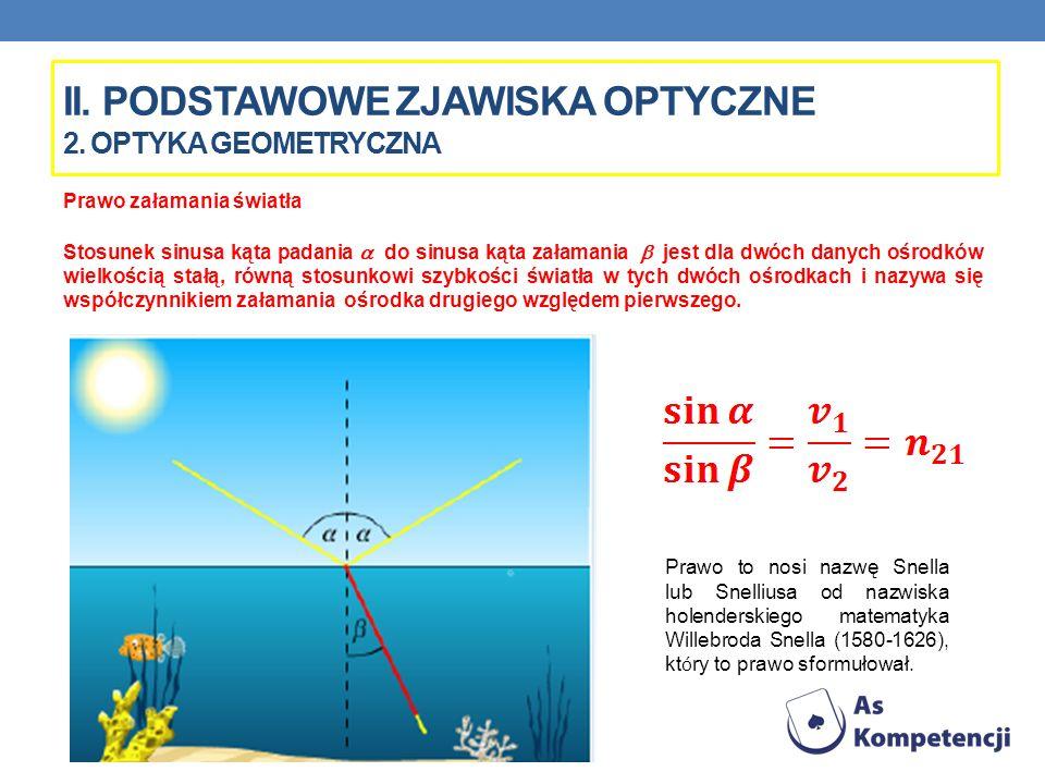Prawo załamania światła Stosunek sinusa kąta padania do sinusa kąta załamania jest dla dwóch danych ośrodków wielkością stałą, równą stosunkowi szybko