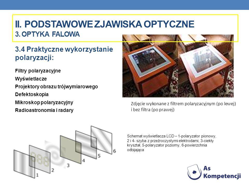 3.4 Praktyczne wykorzystanie polaryzacji: Filtry polaryzacyjne Wyświetlacze Projektory obrazu trójwymiarowego Defektoskopia Mikroskop polaryzacyjny Ra