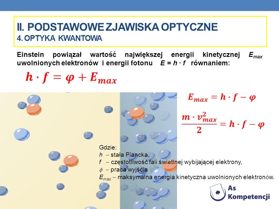 II. PODSTAWOWE ZJAWISKA OPTYCZNE 4. OPTYKA KWANTOWA Einstein powiązał wartość największej energii kinetycznej E max uwolnionych elektronów i energii f