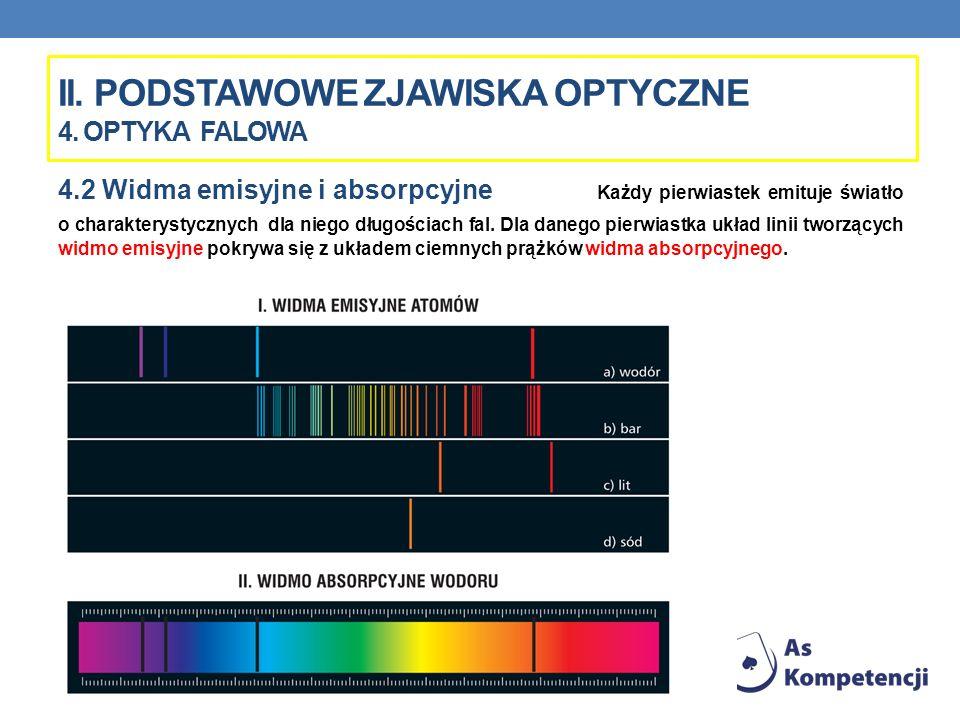 II. PODSTAWOWE ZJAWISKA OPTYCZNE 4. OPTYKA FALOWA 4.2 Widma emisyjne i absorpcyjne Każdy pierwiastek emituje światło o charakterystycznych dla niego d