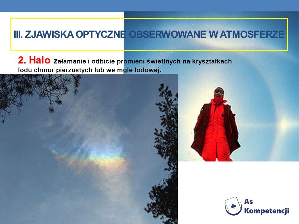 2. Halo Załamanie i odbicie promieni świetlnych na kryształkach lodu chmur pierzastych lub we mgle lodowej. III. ZJAWISKA OPTYCZNE OBSERWOWANE W ATMOS