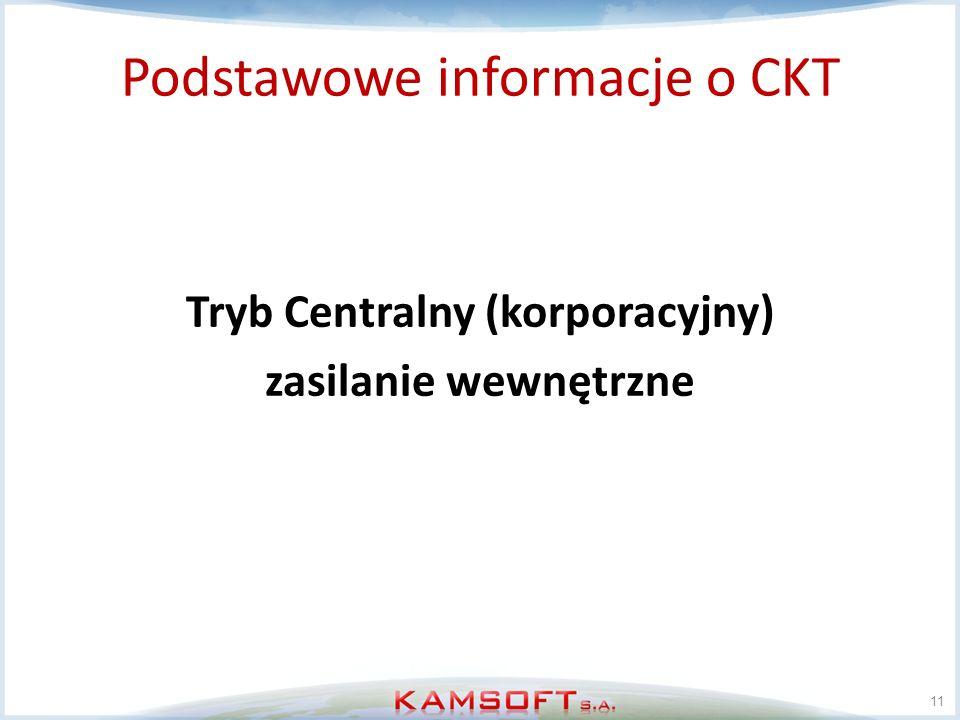 11 Tryb Centralny (korporacyjny) zasilanie wewnętrzne Podstawowe informacje o CKT