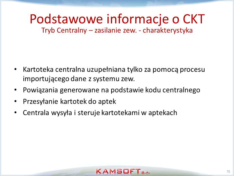 Kartoteka centralna uzupełniana tylko za pomocą procesu importującego dane z systemu zew. Powiązania generowane na podstawie kodu centralnego Przesyła