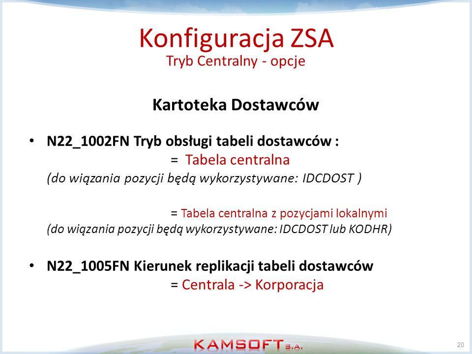 20 Konfiguracja ZSA Tryb Centralny - opcje Kartoteka Dostawców N22_1002FN Tryb obsługi tabeli dostawców : = Tabela centralna (do wiązania pozycji będą