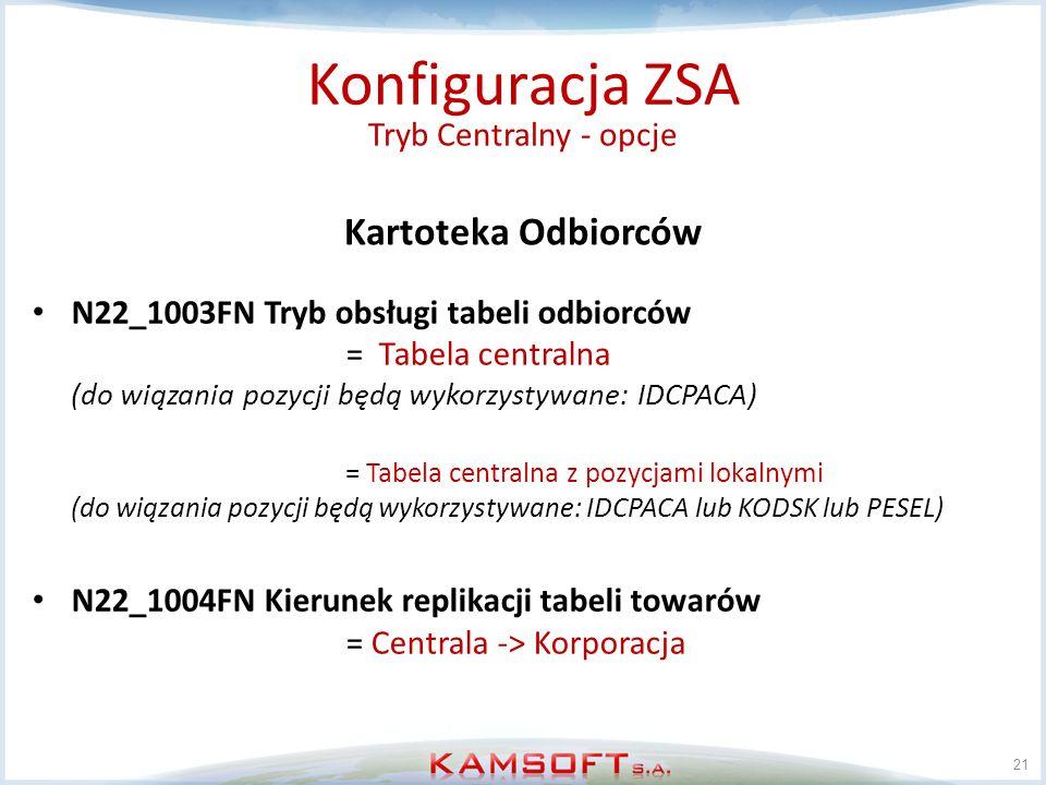 21 Konfiguracja ZSA Tryb Centralny - opcje Kartoteka Odbiorców N22_1003FN Tryb obsługi tabeli odbiorców = Tabela centralna (do wiązania pozycji będą w