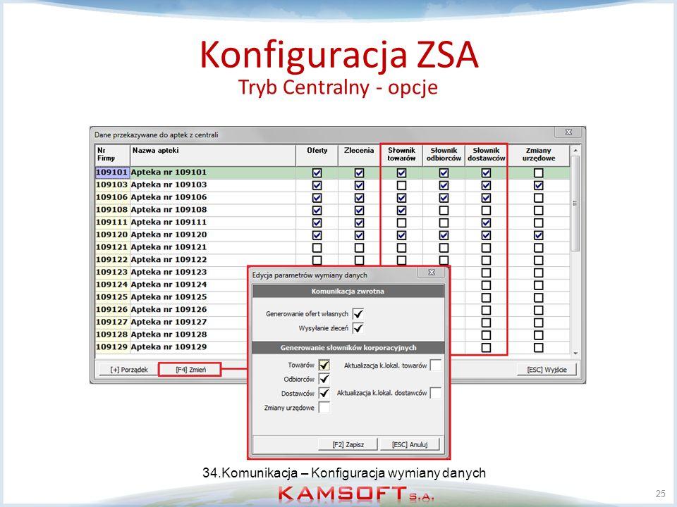 25 Konfiguracja ZSA Tryb Centralny - opcje 34.Komunikacja – Konfiguracja wymiany danych