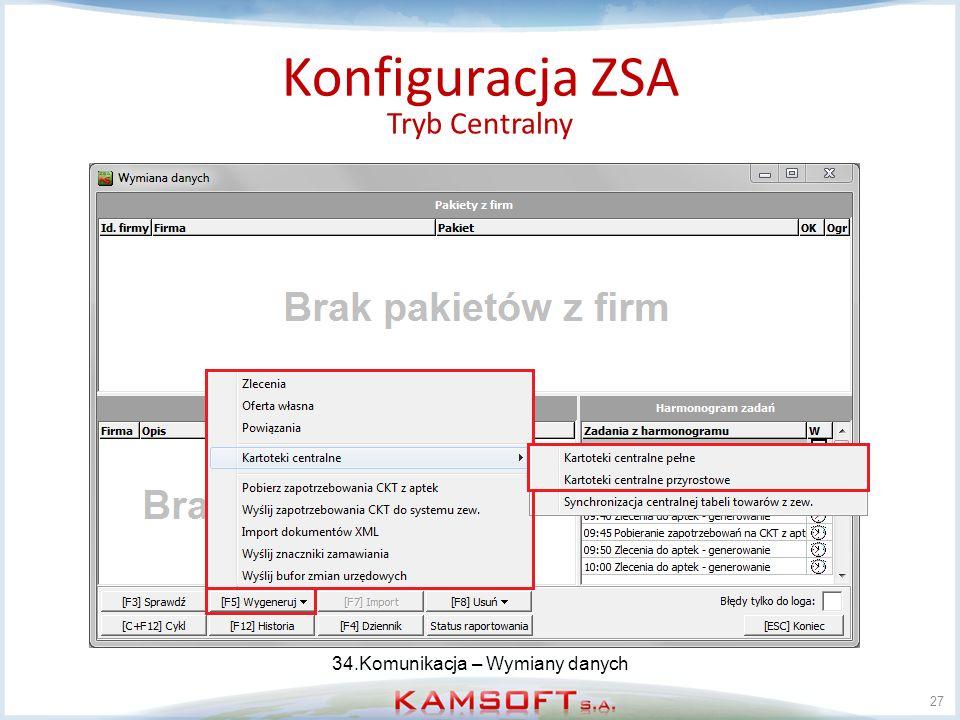27 Konfiguracja ZSA Tryb Centralny 34.Komunikacja – Wymiany danych