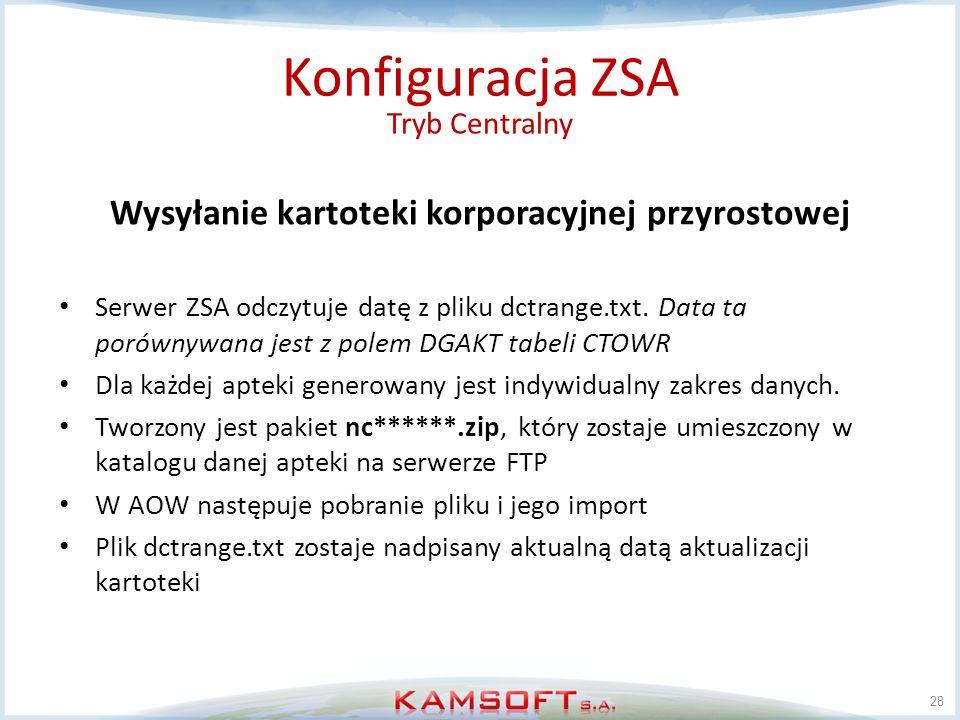 28 Konfiguracja ZSA Tryb Centralny Wysyłanie kartoteki korporacyjnej przyrostowej Serwer ZSA odczytuje datę z pliku dctrange.txt. Data ta porównywana