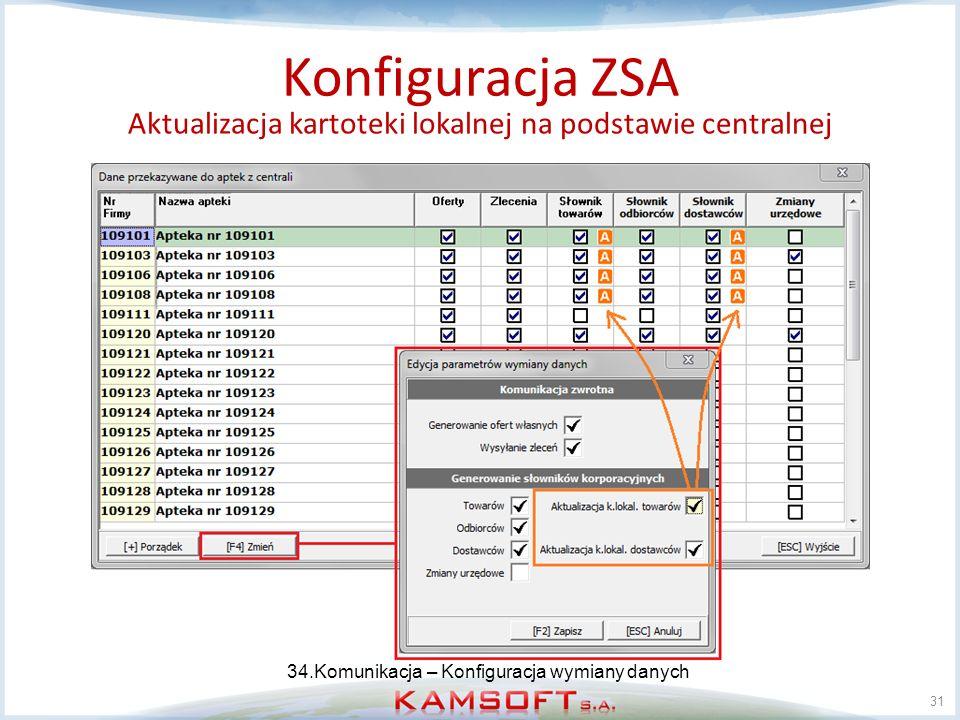 31 Konfiguracja ZSA Aktualizacja kartoteki lokalnej na podstawie centralnej 34.Komunikacja – Konfiguracja wymiany danych
