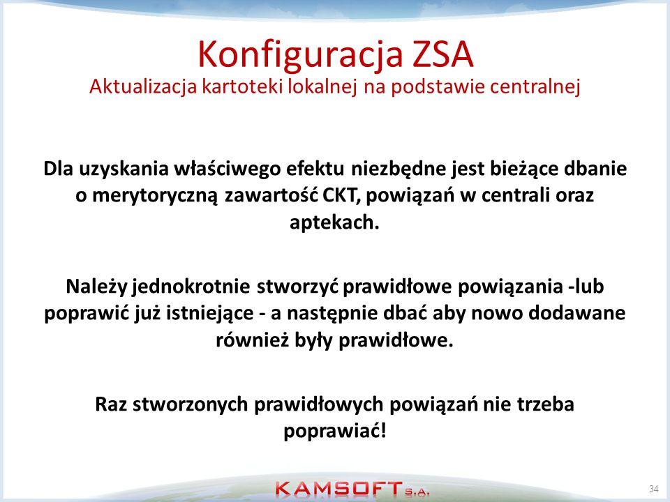 34 Konfiguracja ZSA Aktualizacja kartoteki lokalnej na podstawie centralnej Dla uzyskania właściwego efektu niezbędne jest bieżące dbanie o merytorycz