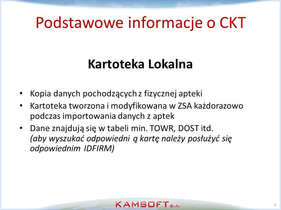 4 Kartoteka Lokalna Podstawowe informacje o CKT Kopia danych pochodzących z fizycznej apteki Kartoteka tworzona i modyfikowana w ZSA każdorazowo podcz