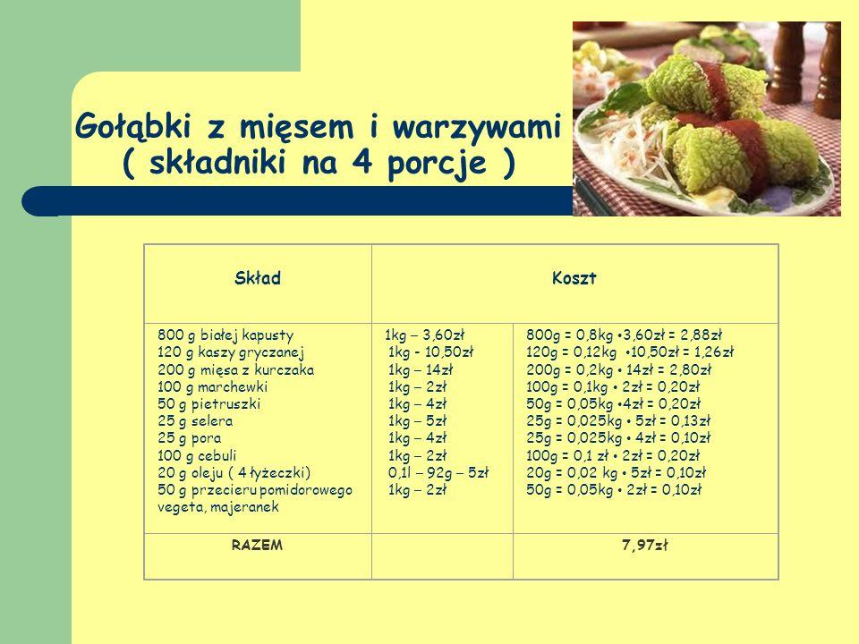 Gołąbki z mięsem i warzywami ( składniki na 4 porcje ) Skład Koszt 800 g białej kapusty 120 g kaszy gryczanej 200 g mięsa z kurczaka 100 g marchewki 50 g pietruszki 25 g selera 25 g pora 100 g cebuli 20 g oleju ( 4 łyżeczki) 50 g przecieru pomidorowego vegeta, majeranek 1kg – 3,60zł 1kg - 10,50zł 1kg – 14zł 1kg – 2zł 1kg – 4zł 1kg – 5zł 1kg – 4zł 1kg – 2zł 0,1l – 92g – 5zł 1kg – 2zł 800g = 0,8kg 3,60zł = 2,88zł 120g = 0,12kg 10,50zł = 1,26zł 200g = 0,2kg 14zł = 2,80zł 100g = 0,1kg 2zł = 0,20zł 50g = 0,05kg 4zł = 0,20zł 25g = 0,025kg 5zł = 0,13zł 25g = 0,025kg 4zł = 0,10zł 100g = 0,1 zł 2zł = 0,20zł 20g = 0,02 kg 5zł = 0,10zł 50g = 0,05kg 2zł = 0,10zł RAZEM 7,97zł