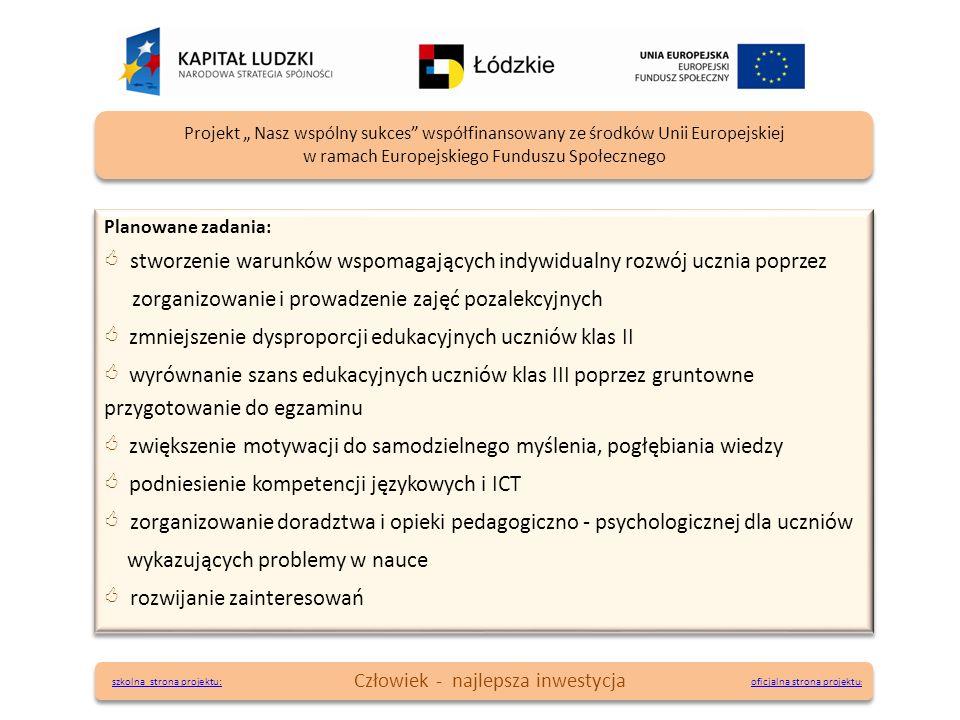 Planowane zadania: stworzenie warunków wspomagających indywidualny rozwój ucznia poprzez zorganizowanie i prowadzenie zajęć pozalekcyjnych zmniejszeni