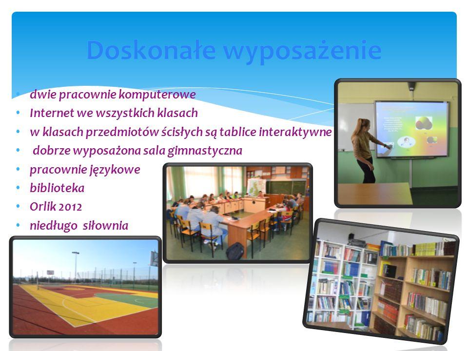 dwie pracownie komputerowe Internet we wszystkich klasach w klasach przedmiotów ścisłych są tablice interaktywne dobrze wyposażona sala gimnastyczna p