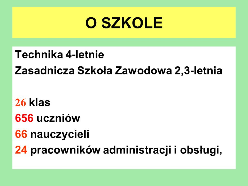 O SZKOLE Technika 4-letnie Zasadnicza Szkoła Zawodowa 2,3-letnia 26 klas 656 uczniów 66 nauczycieli 24 pracowników administracji i obsługi,