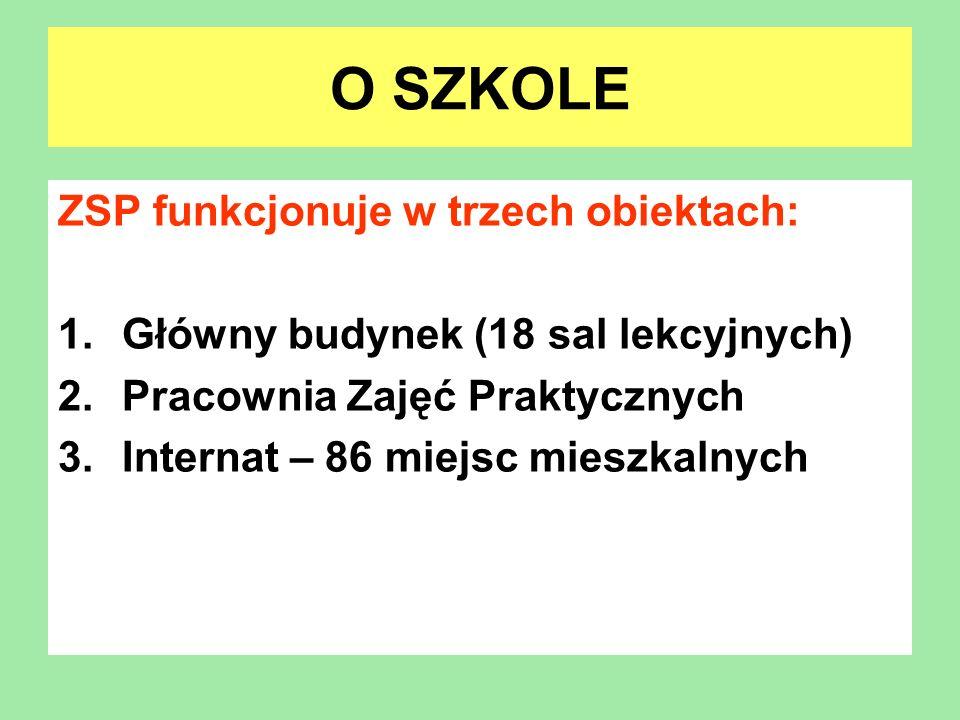 Poniżej prezentujemy wykresy dla Technikum w Zespole Szkół Ponadgimnazjalnych im.