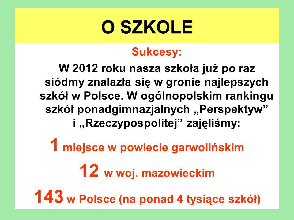 O SZKOLE Sukcesy: W 2012 roku nasza szkoła już po raz siódmy znalazła się w gronie najlepszych szkół w Polsce. W ogólnopolskim rankingu szkół ponadgim