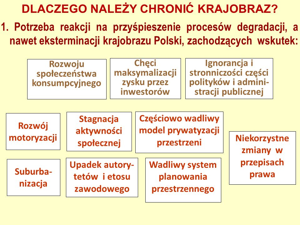 DLACZEGO NALEŻY CHRONIĆ KRAJOBRAZ? 1. Potrzeba reakcji na przyśpieszenie procesów degradacji, a nawet eksterminacji krajobrazu Polski, zachodzących ws