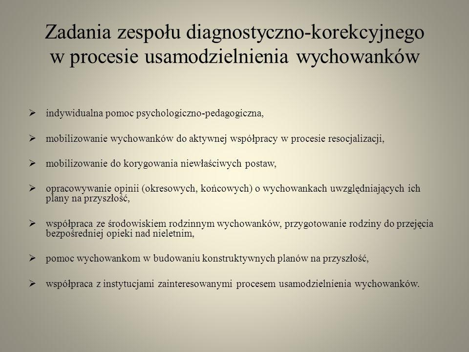 Zadania zespołu diagnostyczno-korekcyjnego w procesie usamodzielnienia wychowanków indywidualna pomoc psychologiczno-pedagogiczna, mobilizowanie wycho